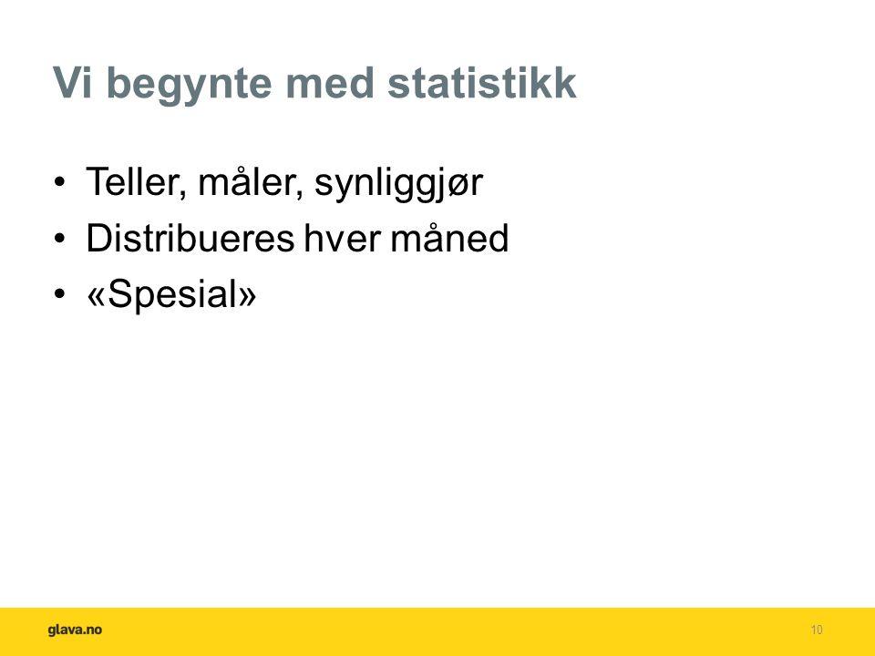 Vi begynte med statistikk Teller, måler, synliggjør Distribueres hver måned «Spesial» 10