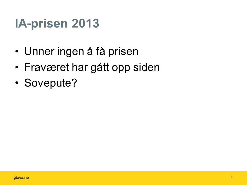 IA-prisen 2013 Unner ingen å få prisen Fraværet har gått opp siden Sovepute? 2