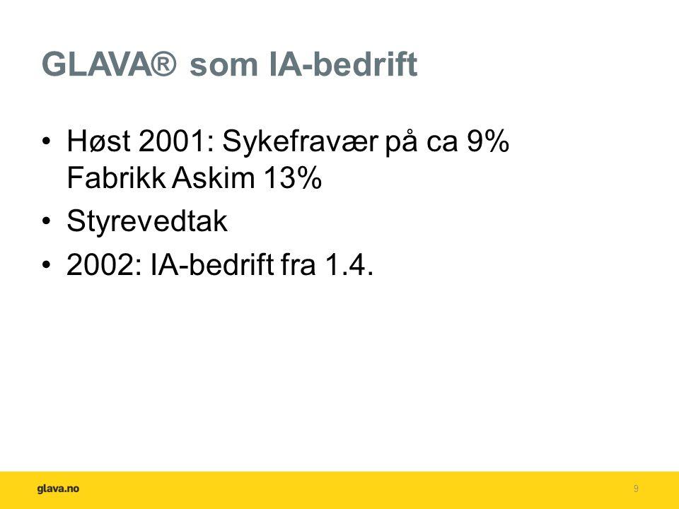 GLAVA® som IA-bedrift Høst 2001: Sykefravær på ca 9% Fabrikk Askim 13% Styrevedtak 2002: IA-bedrift fra 1.4.