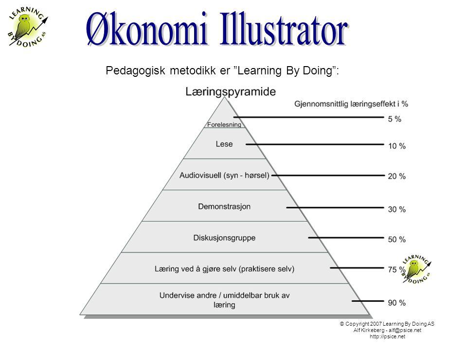 Læringspyramiden – Learning By Doing : Deltakerne lærer ved å gjøre selv (praktisere selv).