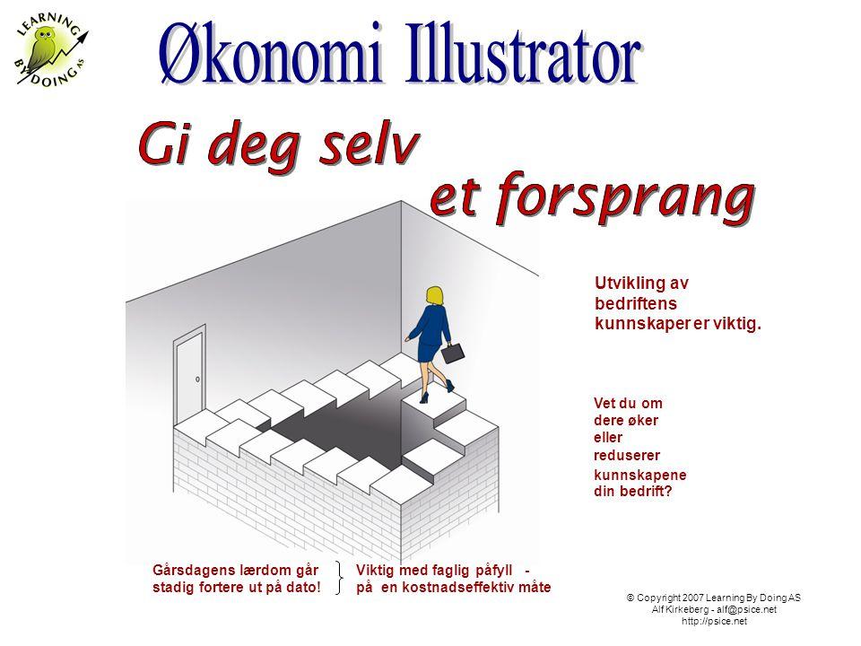 Learning By Doing AS har flere spennende KONSEPTER OG VERKTØY Learning By Doing AS Tlf.