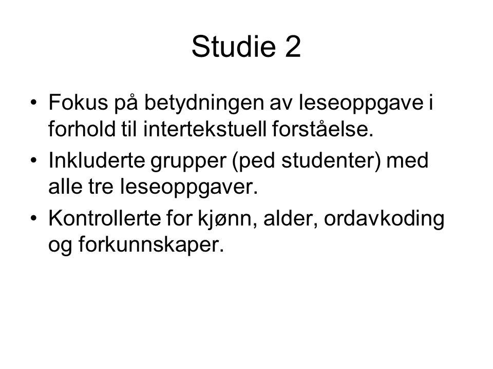 Studie 2 Fokus på betydningen av leseoppgave i forhold til intertekstuell forståelse. Inkluderte grupper (ped studenter) med alle tre leseoppgaver. Ko