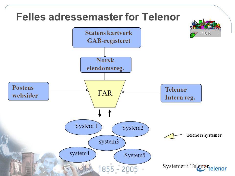 Felles adressemaster for Telenor FAR Systemer i Telenor system4 Statens kartverk GAB-registeret Norsk eiendomsreg.
