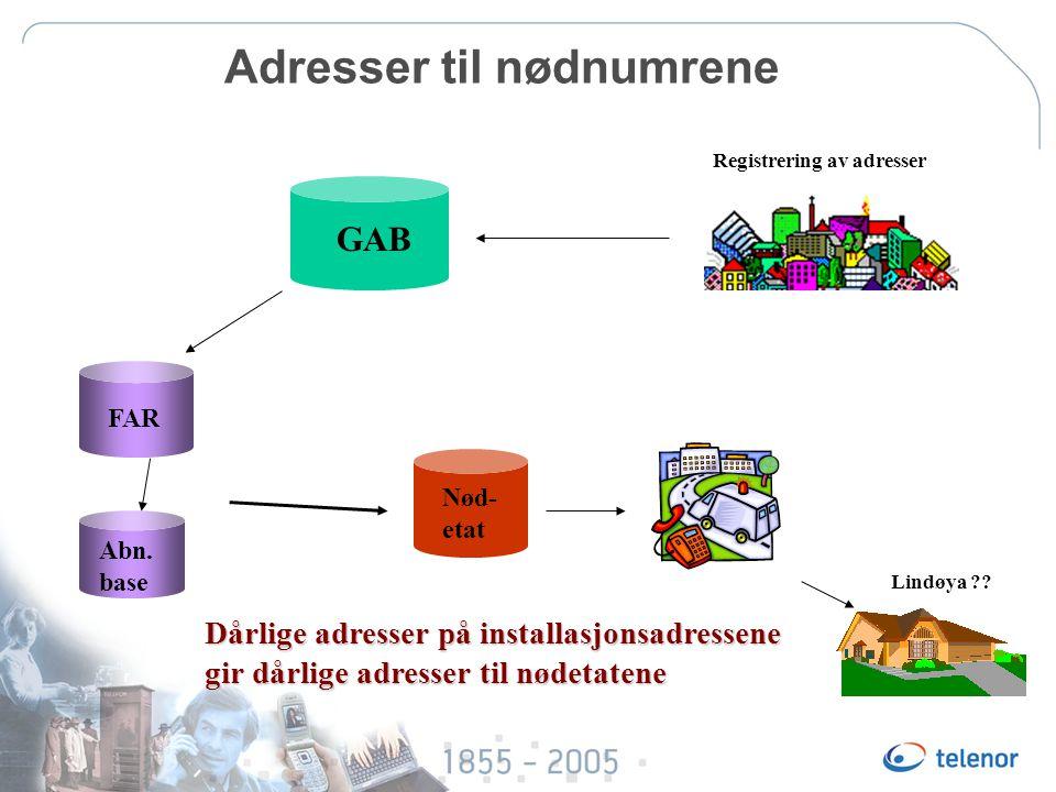 Adresser til nødnumrene FAR Abn. base GAB Nød- etat Registrering av adresser Lindøya .
