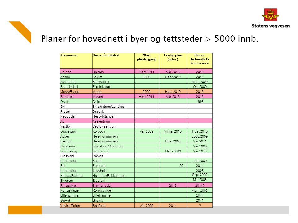 Planer for hovednett i byer og tettsteder > 5000 innb.