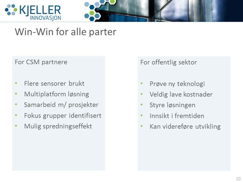For CSM partnere Flere sensorer brukt Multiplatform løsning Samarbeid m/ prosjekter Fokus grupper identifisert Mulig spredningseffekt Win-Win for alle