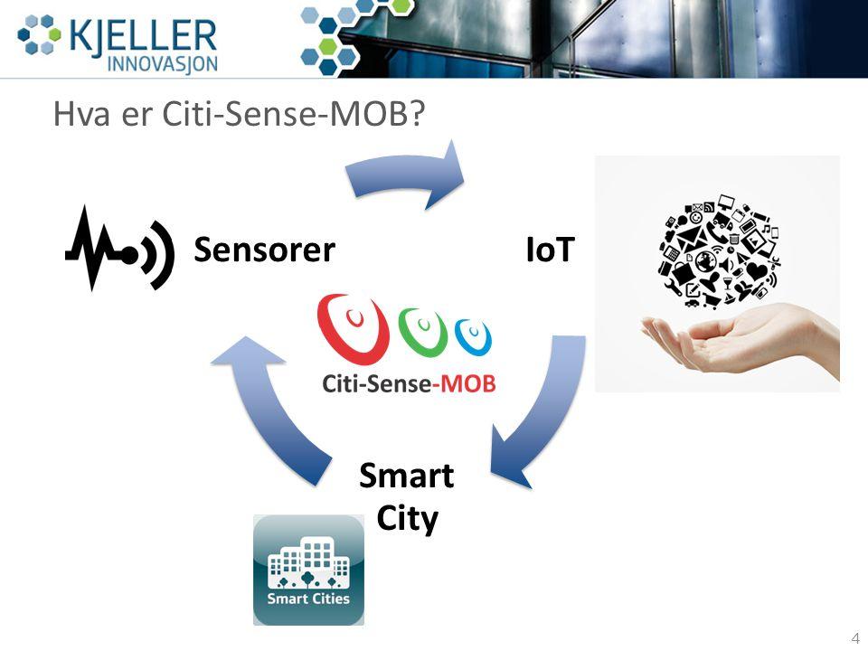 Hva er Citi-Sense-MOB? 4 IoT Smart City Sensorer