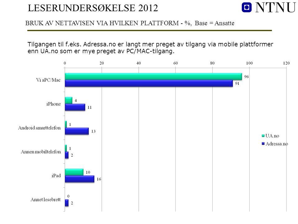 LESERUNDERSØKELSE 2012 BRUK AV NETTAVISEN VIA HVILKEN PLATTFORM - %, Base = Ansatte Tilgangen til f.eks. Adressa.no er langt mer preget av tilgang via
