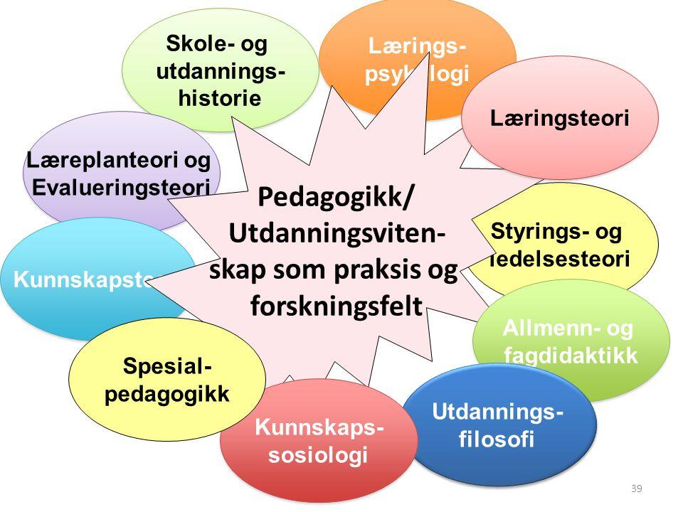 39 Skole- og utdannings- historie Skole- og utdannings- historie Læreplanteori og Evalueringsteori Læreplanteori og Evalueringsteori Lærings- psykolog
