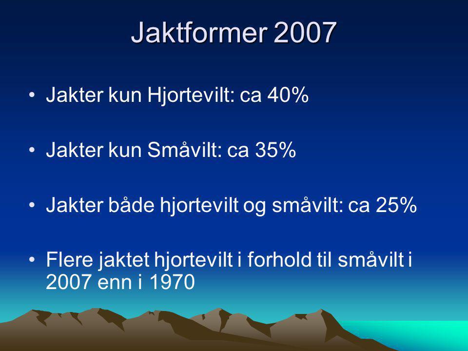 Jaktformer 2007 Jakter kun Hjortevilt: ca 40% Jakter kun Småvilt: ca 35% Jakter både hjortevilt og småvilt: ca 25% Flere jaktet hjortevilt i forhold til småvilt i 2007 enn i 1970