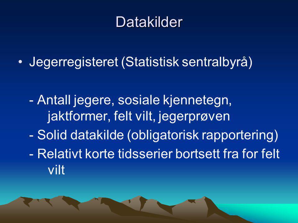 Datakilder Jegerregisteret (Statistisk sentralbyrå) - Antall jegere, sosiale kjennetegn, jaktformer, felt vilt, jegerprøven - Solid datakilde (obligatorisk rapportering) - Relativt korte tidsserier bortsett fra for felt vilt