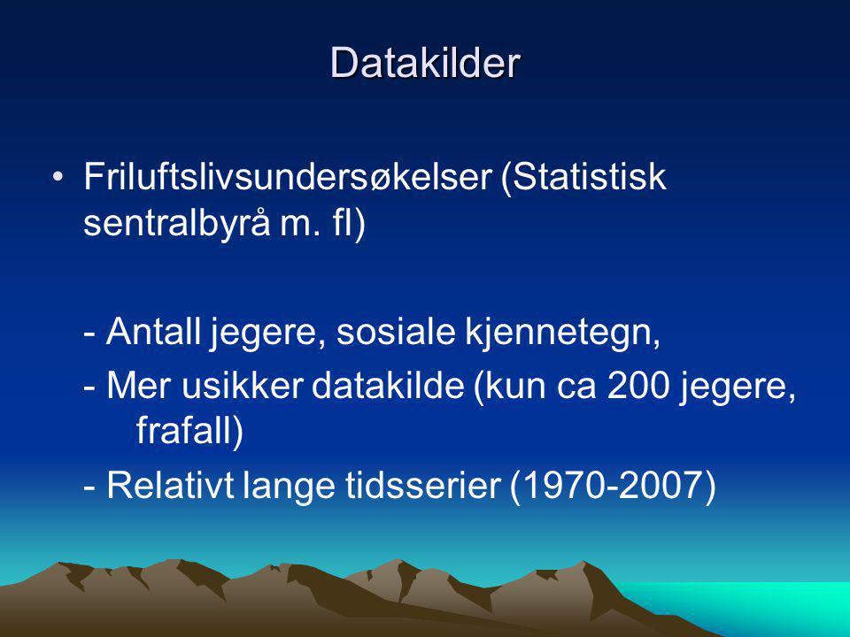 Jaktutøvelse etter bosted 2007 RegionSSB LevekårJegerregisteret Oslo /Akershus43 Østlandet ellers116 Sørlandet44 Vestlandet107 Trønderlag128 Nord Norge86