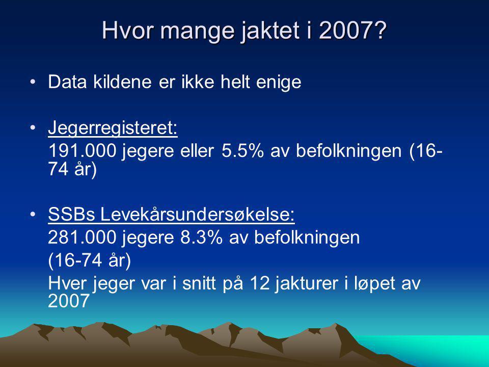 Jaktutøvelse etter bosted 2007 Bostedets størrelseSSB Levekår Spredt bygd <200 15 Tettbygd 200-2.000 14 Tettbygd 2.000-20.000 8 Tettbygd 20.000-100.000 5 Stor by >100.000 4