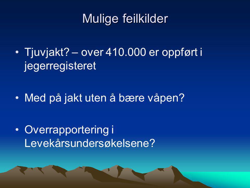 Jaktutøvelse etter utdanning 2007 UtdanningSSB Levekår Grunnskole8 Videregående skole9 Universitet/Høgskole8