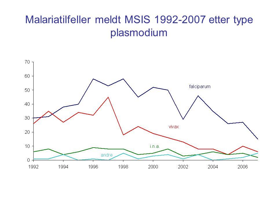 Malariatilfeller meldt MSIS 1992-2007 etter type plasmodium