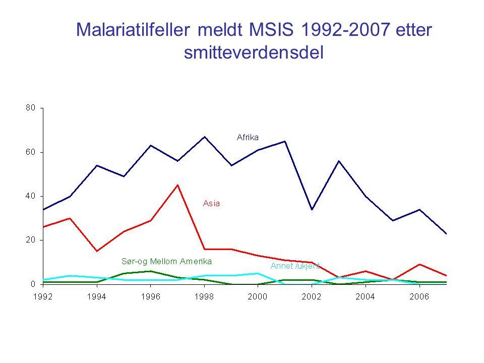 Malariatilfeller meldt MSIS 1992-2007 etter smitteverdensdel
