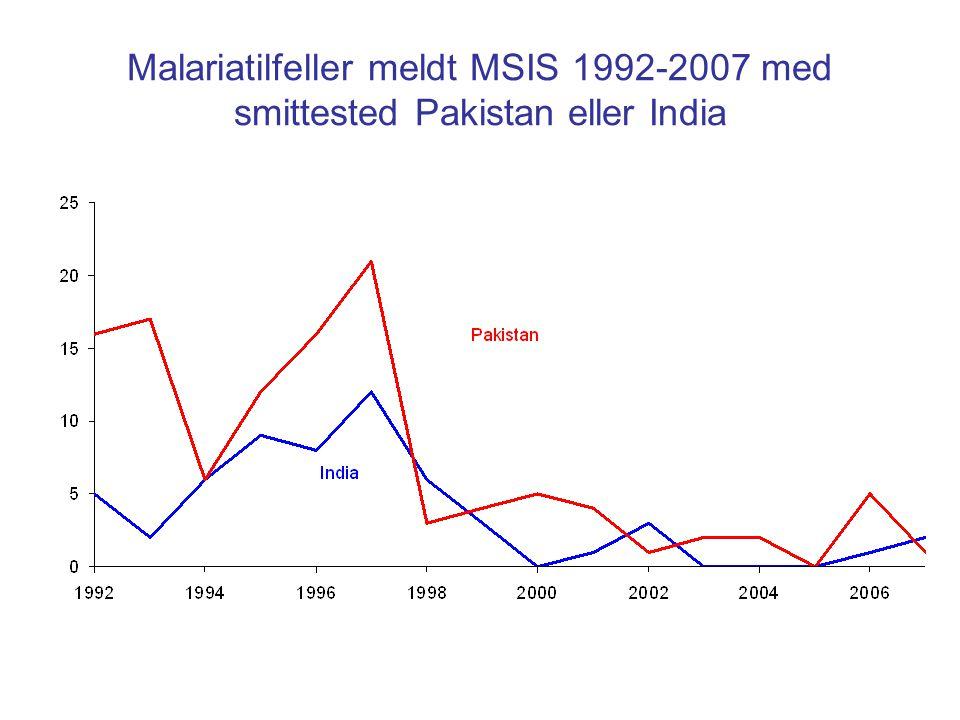 Malariatilfeller meldt MSIS 1992-2007 med smittested Pakistan eller India