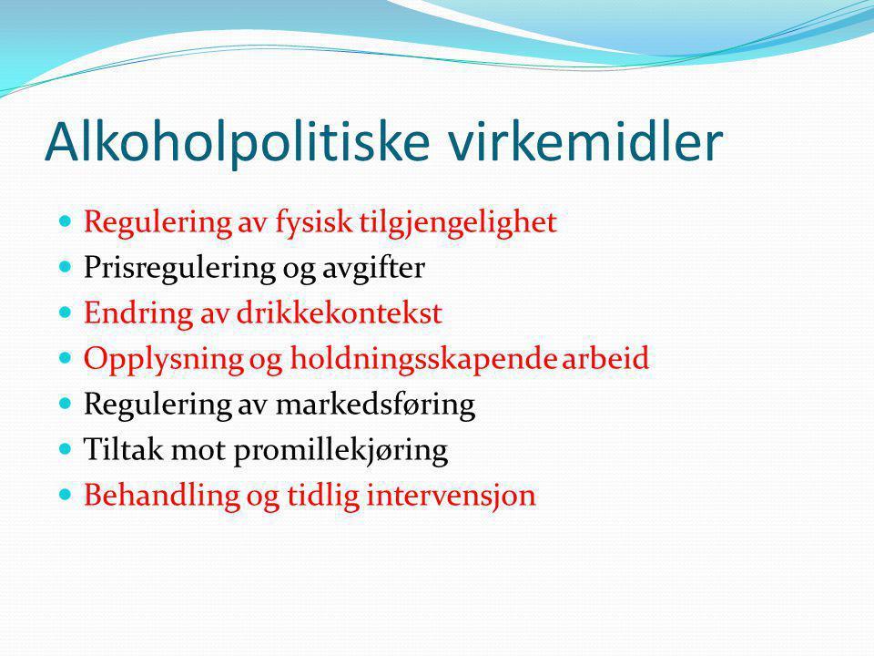 Alkoholpolitiske virkemidler Regulering av fysisk tilgjengelighet Prisregulering og avgifter Endring av drikkekontekst Opplysning og holdningsskapende arbeid Regulering av markedsføring Tiltak mot promillekjøring Behandling og tidlig intervensjon