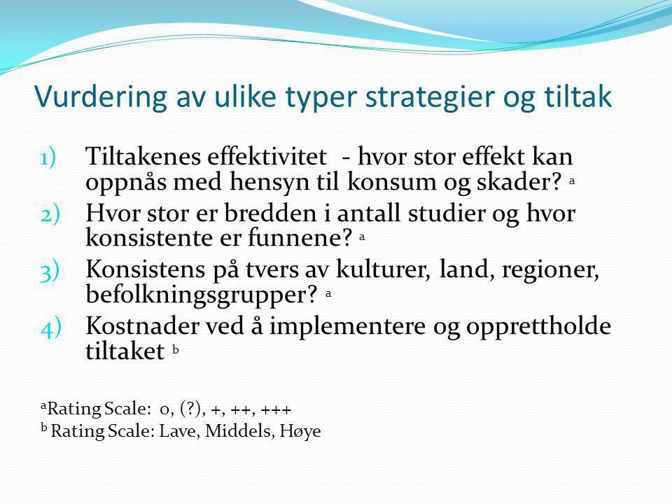 Vurdering av ulike typer strategier og tiltak 1) Tiltakenes effektivitet - hvor stor effekt kan oppnås med hensyn til konsum og skader.