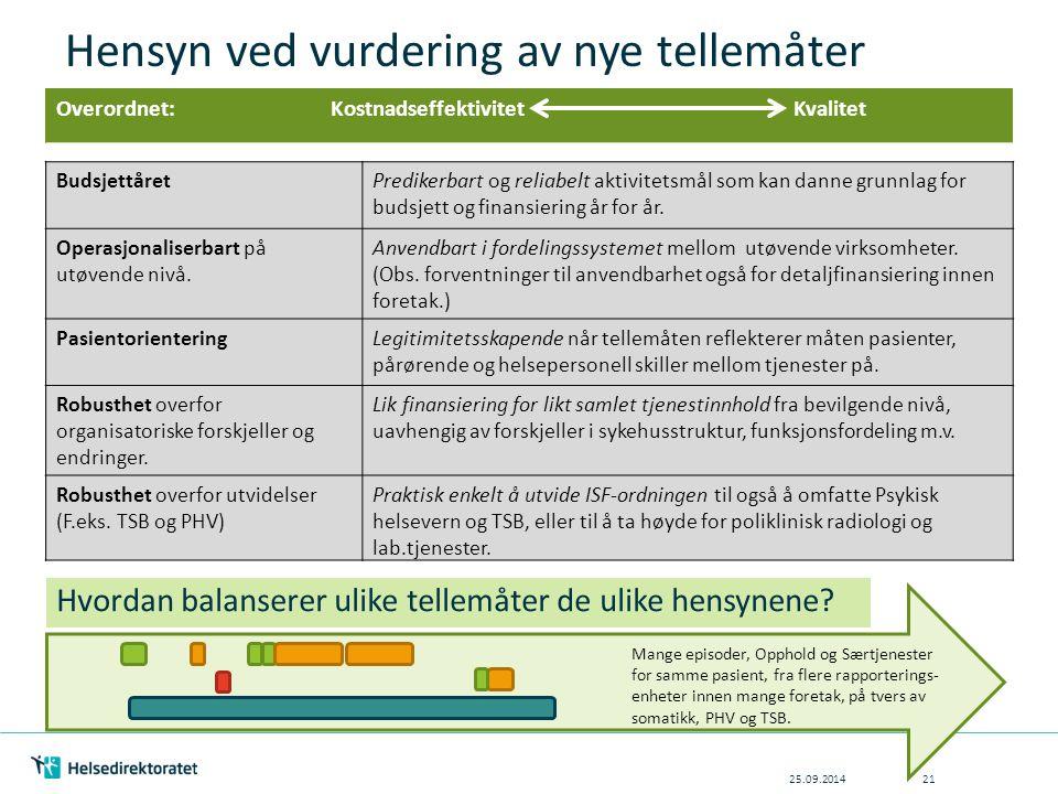 Hensyn ved vurdering av nye tellemåter 25.09.201421 Overordnet:KostnadseffektivitetKvalitet BudsjettåretPredikerbart og reliabelt aktivitetsmål som ka