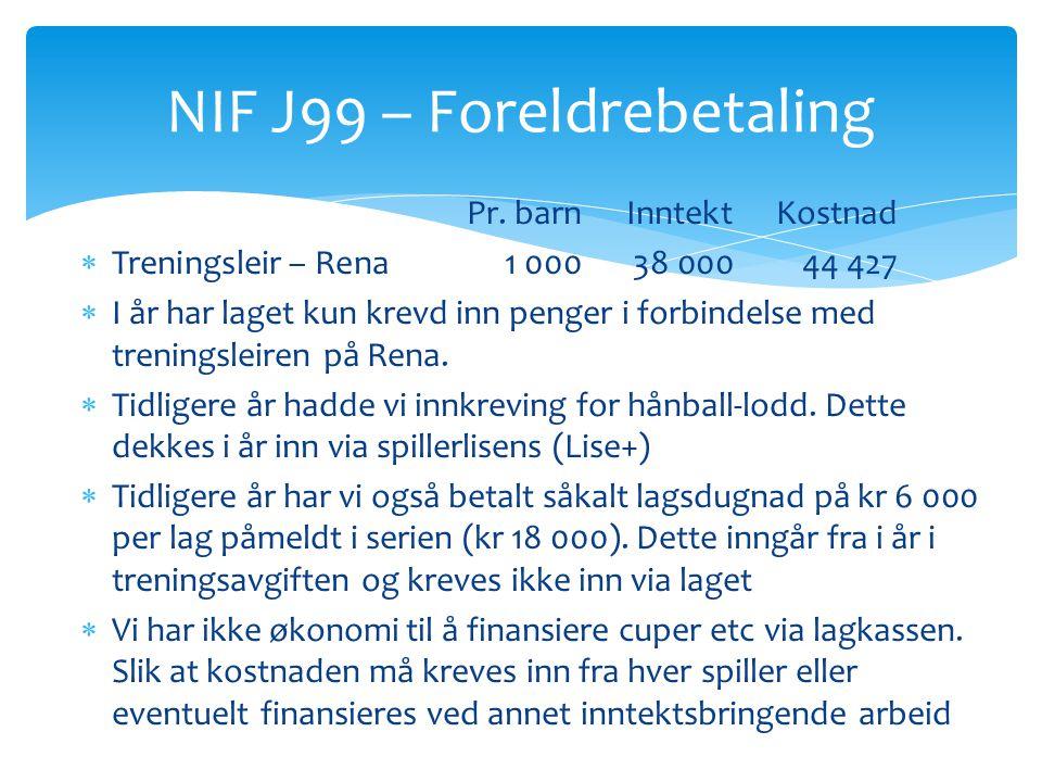 Pr. barnInntektKostnad  Treningsleir – Rena1 00038 00044 427  I år har laget kun krevd inn penger i forbindelse med treningsleiren på Rena.  Tidlig