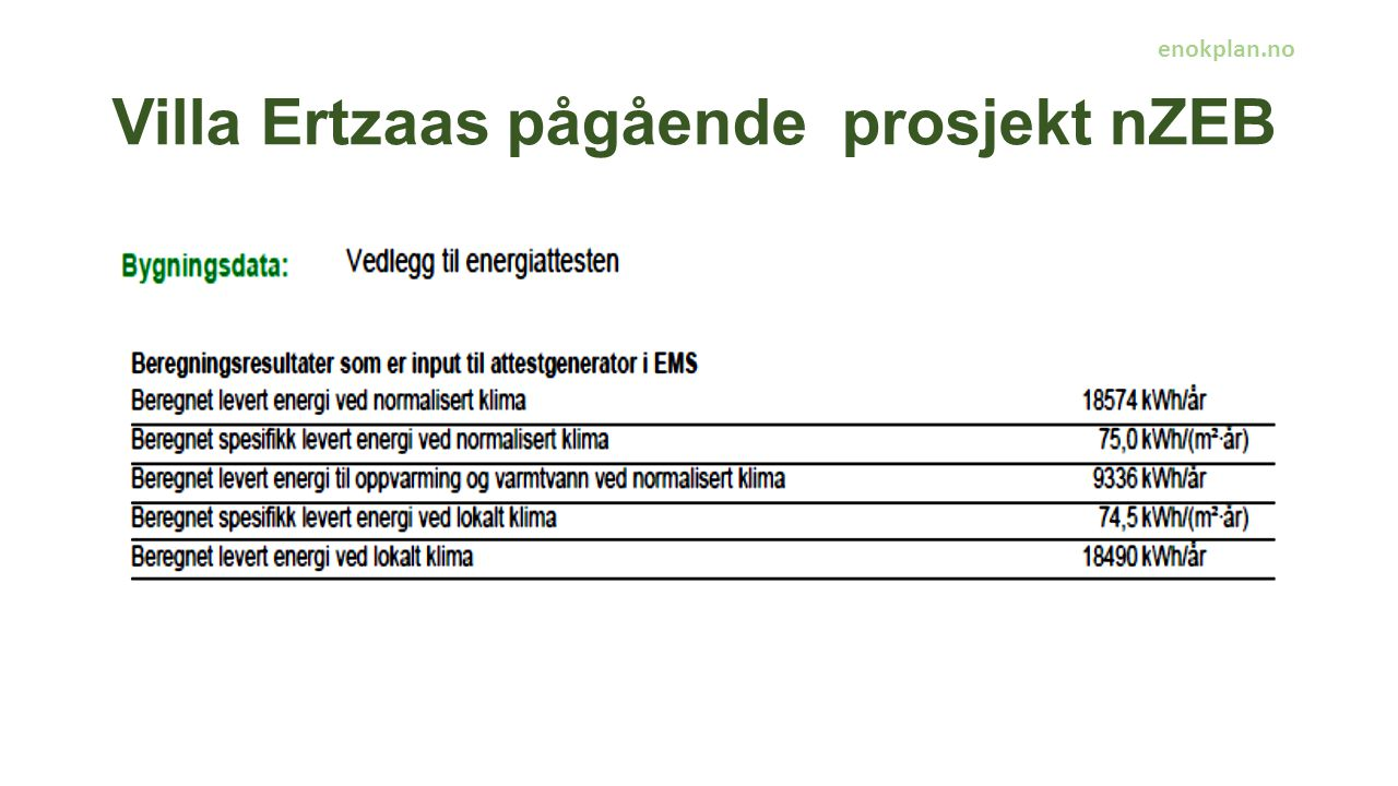 Villa Ertzaas pågående prosjekt nZEB enokplan.no