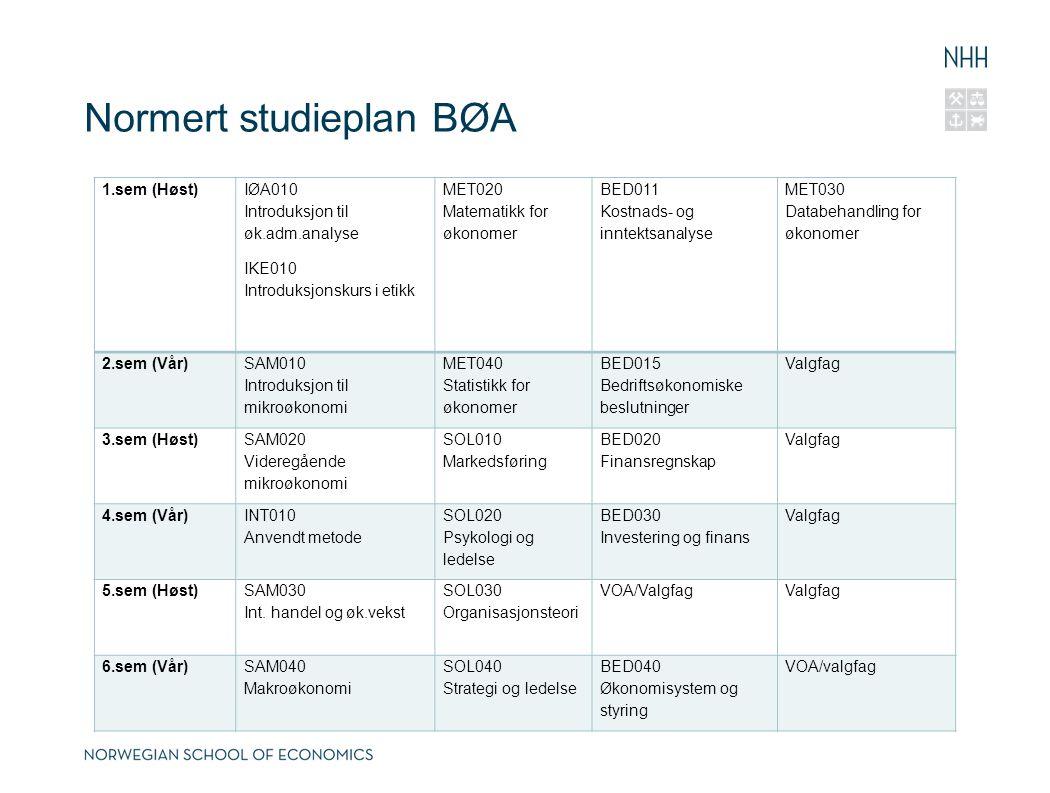 Normert studieplan BØA 1.sem (Høst) IØA010 Introduksjon til øk.adm.analyse IKE010 Introduksjonskurs i etikk MET020 Matematikk for økonomer BED011 Kost