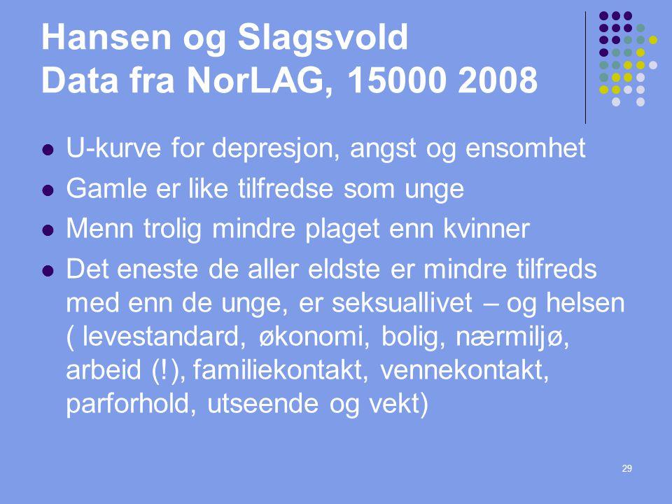 Hansen og Slagsvold Data fra NorLAG, 15000 2008 U-kurve for depresjon, angst og ensomhet Gamle er like tilfredse som unge Menn trolig mindre plaget en
