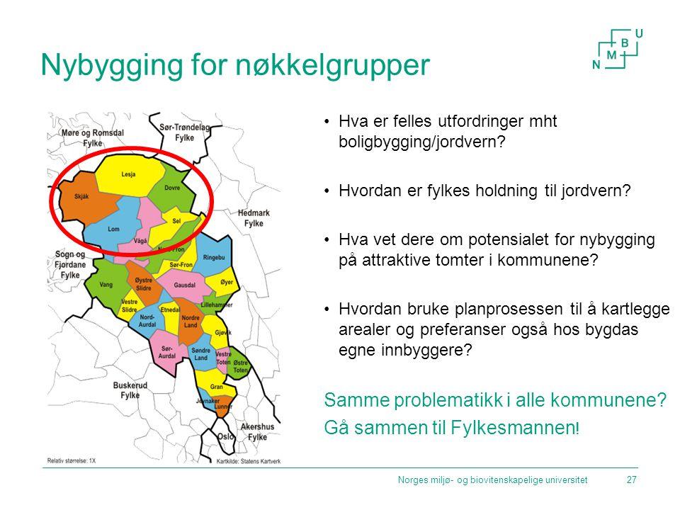 Nybygging for nøkkelgrupper Hva er felles utfordringer mht boligbygging/jordvern? Hvordan er fylkes holdning til jordvern? Hva vet dere om potensialet