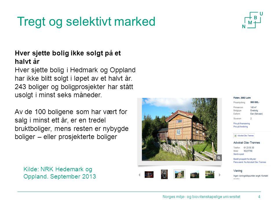 4 Hver sjette bolig ikke solgt på et halvt år Hver sjette bolig i Hedmark og Oppland har ikke blitt solgt i løpet av et halvt år. 243 boliger og bolig