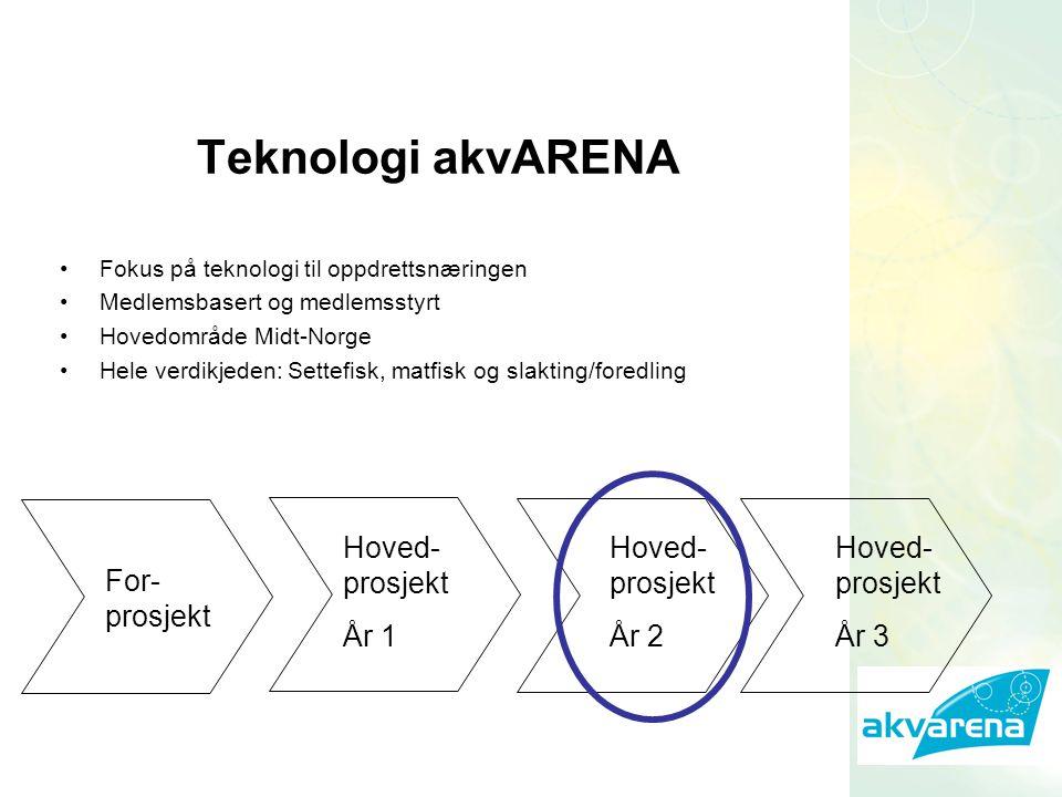 Teknologi akvARENA Fokus på teknologi til oppdrettsnæringen Medlemsbasert og medlemsstyrt Hovedområde Midt-Norge Hele verdikjeden: Settefisk, matfisk og slakting/foredling For- prosjekt Hoved- prosjekt År 1 Hoved- prosjekt År 2 Hoved- prosjekt År 3