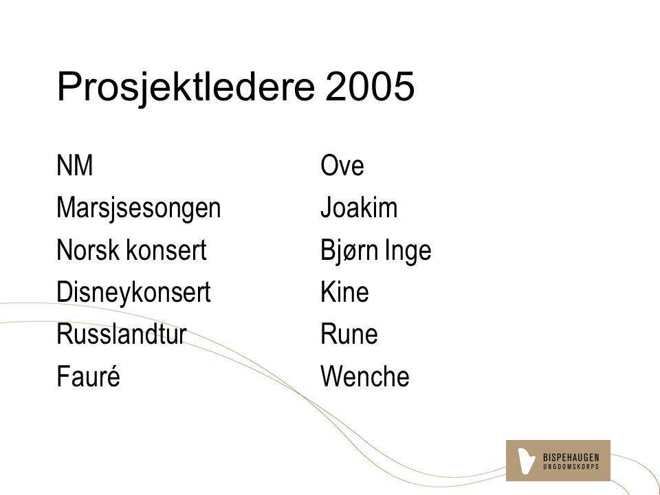 Prosjektledere 2005 NMOve MarsjsesongenJoakim Norsk konsertBjørn Inge DisneykonsertKine RusslandturRune FauréWenche