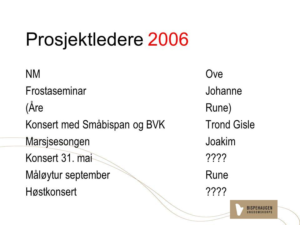 Prosjektledere 2006 NMOve FrostaseminarJohanne (ÅreRune) Konsert med Småbispan og BVKTrond Gisle MarsjsesongenJoakim Konsert 31.