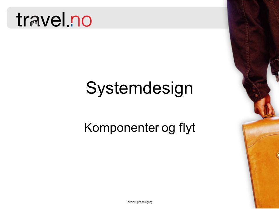 Teknisk gjennomgang Systemdesign Komponenter og flyt