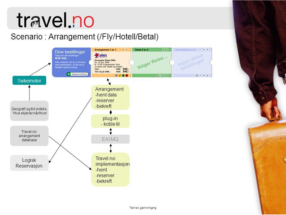 """Teknisk gjennomgang Scenario : Arrangement (/Fly/Hotell/Betal) Søkemotor Geografi og tid indeks. """"Hva skjer/er når/hvor Arrangement -hent data -reserv"""