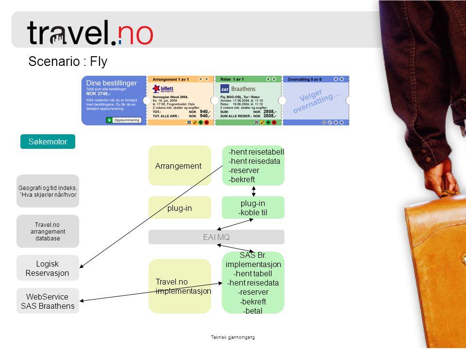 """Teknisk gjennomgang Scenario : Fly Søkemotor Geografi og tid indeks. """"Hva skjer/er når/hvor Arrangement plug-in Travel.no implementasjon Travel.no arr"""