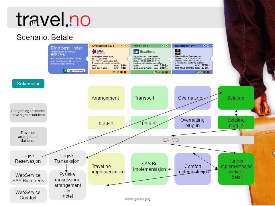 Teknisk gjennomgang Scenario: Kvittering Logisk Transaksjon Fysiske Transaksjoner -arrangement -fly -hotel Betaling