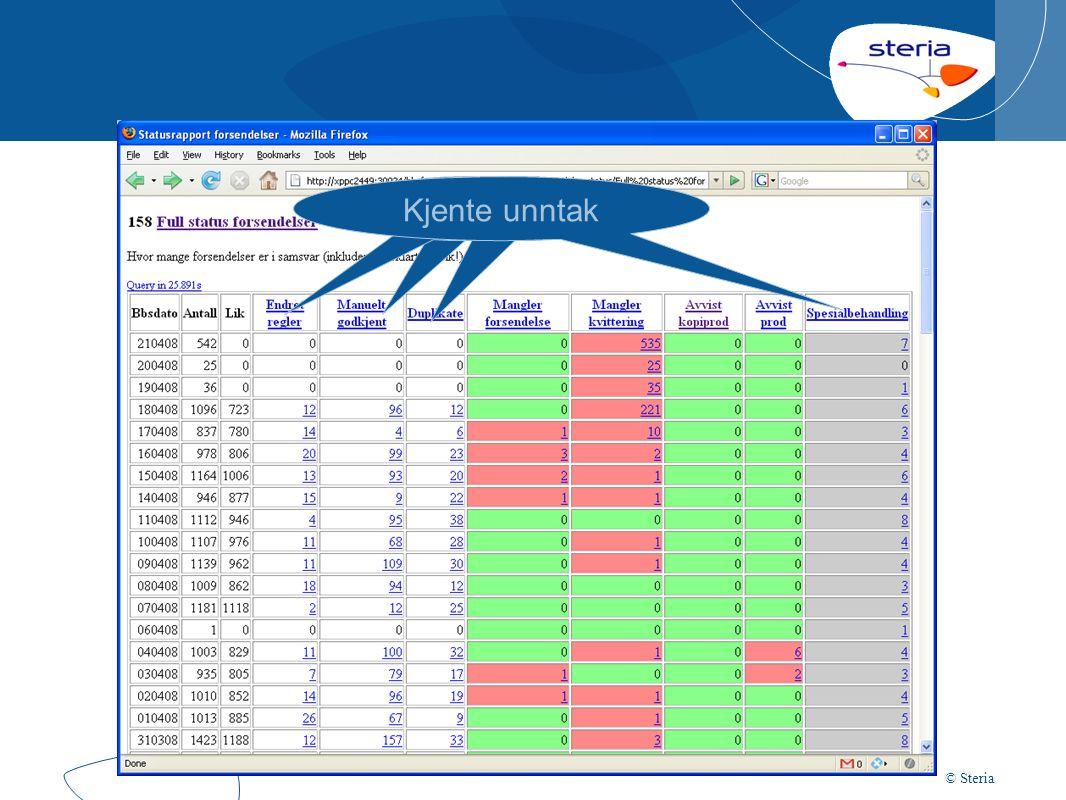 © Steria Konsistenssjekk SQL uttrykk som plukker ut rare data