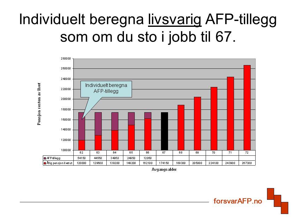 Individuelt beregna livsvarig AFP-tillegg som om du sto i jobb til 67.