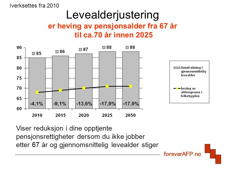 Indeksering Systematisk* underregulering av utbetalt pensjon i forhold til lønns- utviklingen i samfunnet.