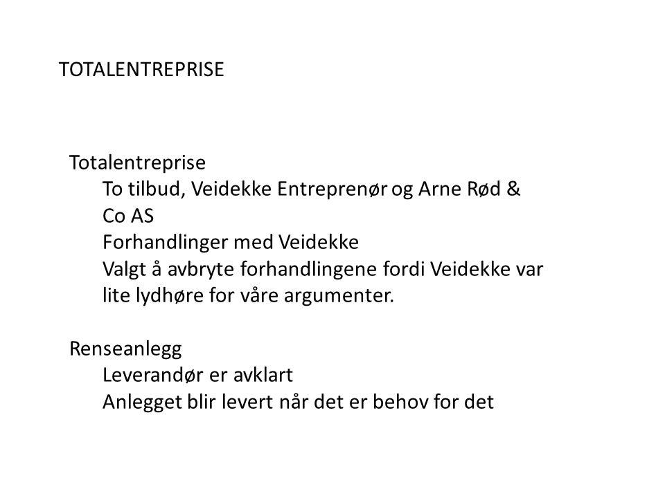 Totalentreprise To tilbud, Veidekke Entreprenør og Arne Rød & Co AS Forhandlinger med Veidekke Valgt å avbryte forhandlingene fordi Veidekke var lite lydhøre for våre argumenter.