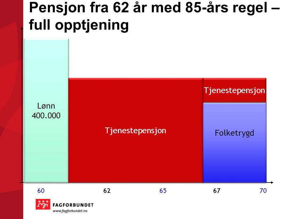 Pensjon fra 62 år med 85-års regel – full opptjening Lønn 400.000 Lønn 400.000 6062656770 Folketrygd Tjenestepensjon