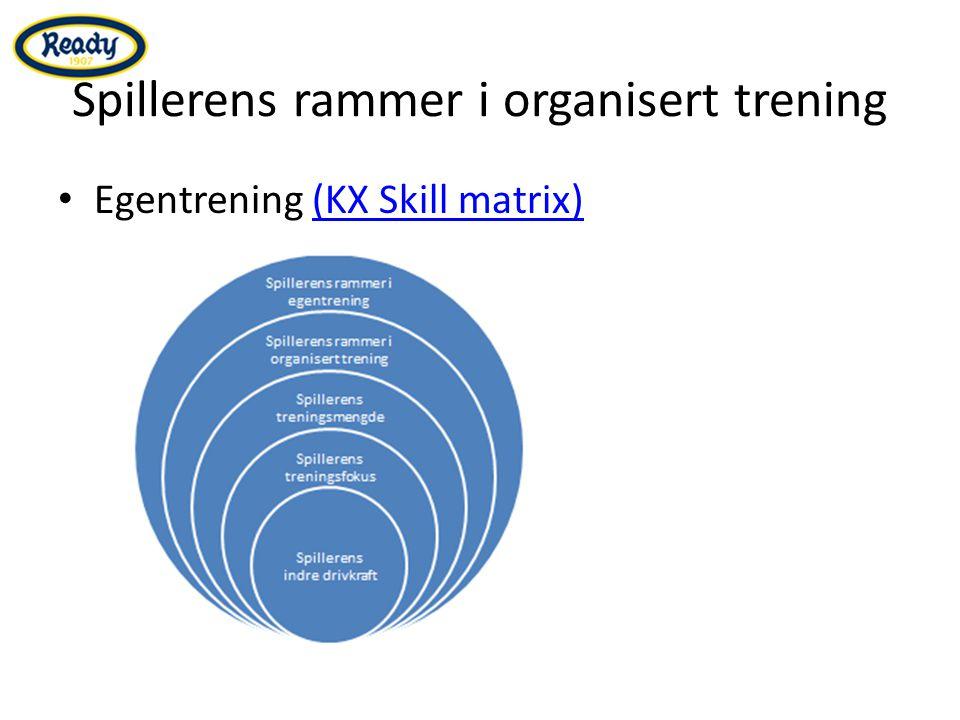 Spillerens rammer i organisert trening Egentrening (KX Skill matrix)(KX Skill matrix)