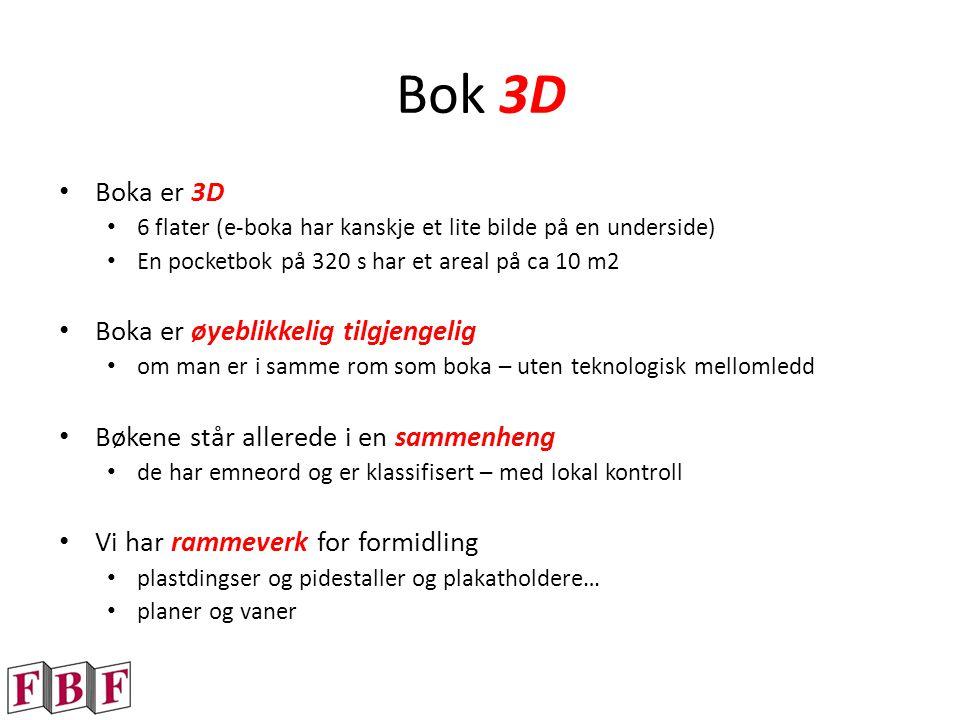Bok 3D Boka er 3D 6 flater (e-boka har kanskje et lite bilde på en underside) En pocketbok på 320 s har et areal på ca 10 m2 Boka er øyeblikkelig tilgjengelig om man er i samme rom som boka – uten teknologisk mellomledd Bøkene står allerede i en sammenheng de har emneord og er klassifisert – med lokal kontroll Vi har rammeverk for formidling plastdingser og pidestaller og plakatholdere… planer og vaner