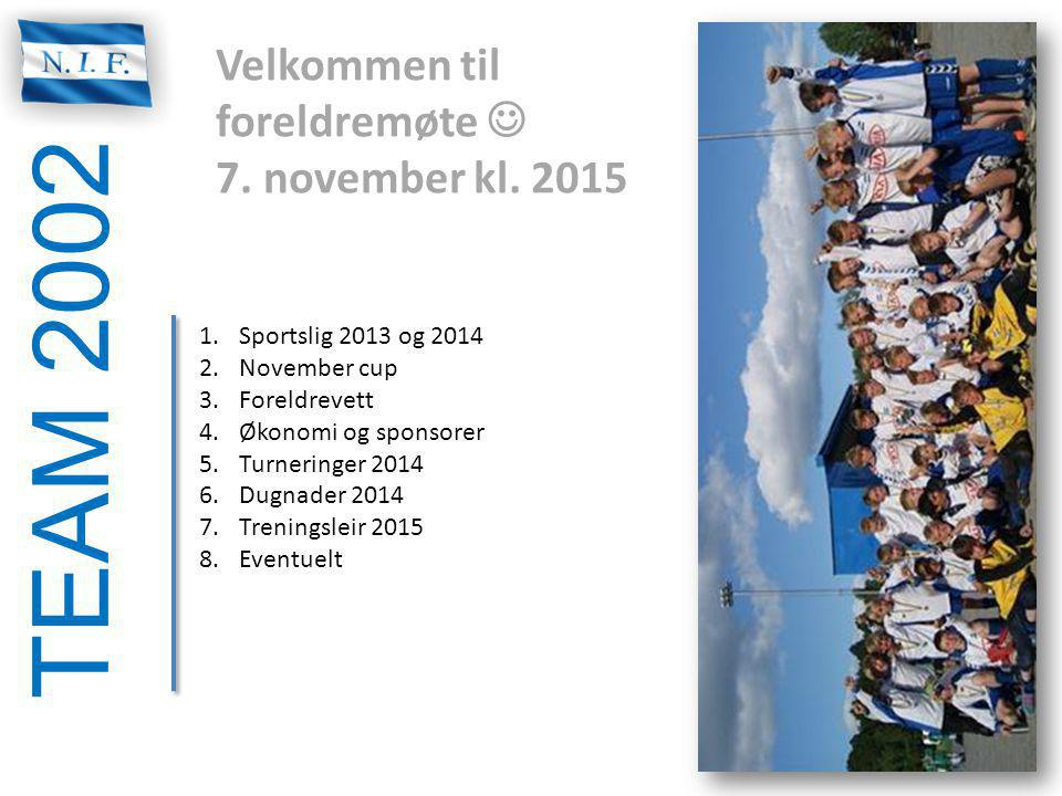 TEAM 2002 Velkommen til foreldremøte 7. november kl. 2015 1.Sportslig 2013 og 2014 2.November cup 3.Foreldrevett 4.Økonomi og sponsorer 5.Turneringer