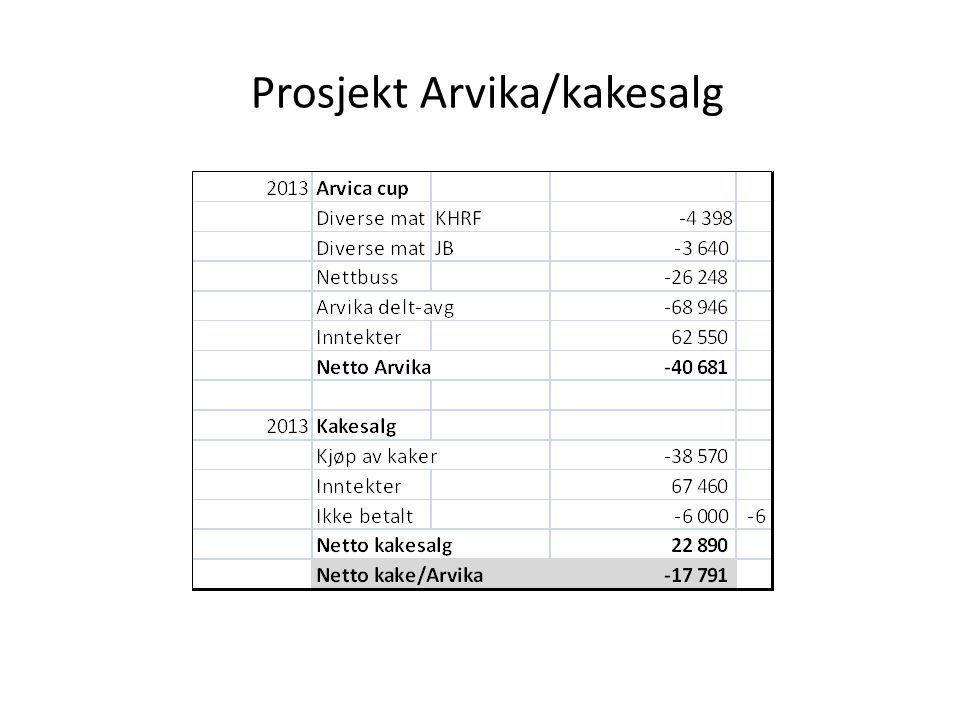Prosjekt Arvika/kakesalg