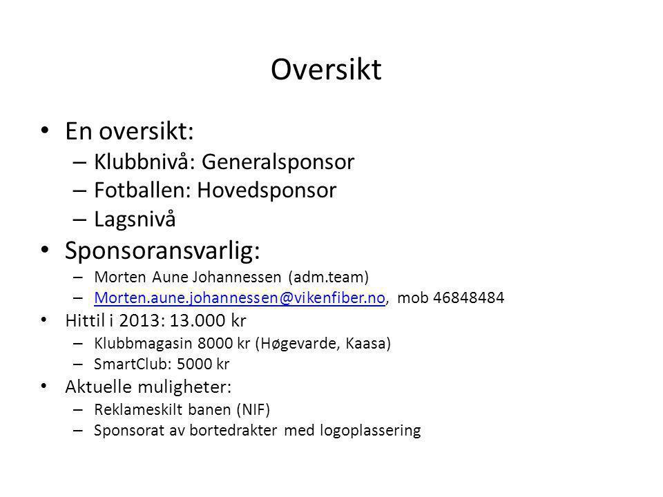 En oversikt: – Klubbnivå: Generalsponsor – Fotballen: Hovedsponsor – Lagsnivå Sponsoransvarlig: – Morten Aune Johannessen (adm.team) – Morten.aune.joh