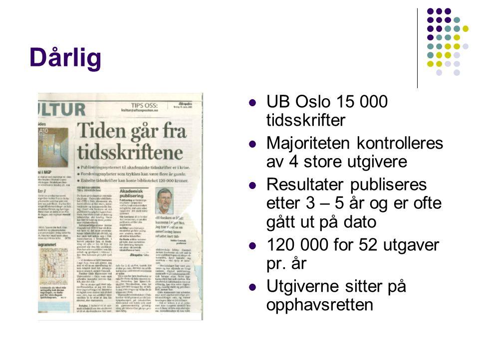 Dårlig UB Oslo 15 000 tidsskrifter Majoriteten kontrolleres av 4 store utgivere Resultater publiseres etter 3 – 5 år og er ofte gått ut på dato 120 000 for 52 utgaver pr.