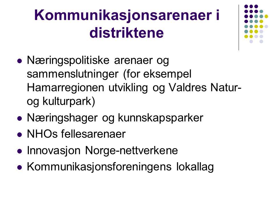 Kommunikasjonsarenaer i distriktene Næringspolitiske arenaer og sammenslutninger (for eksempel Hamarregionen utvikling og Valdres Natur- og kulturpark) Næringshager og kunnskapsparker NHOs fellesarenaer Innovasjon Norge-nettverkene Kommunikasjonsforeningens lokallag