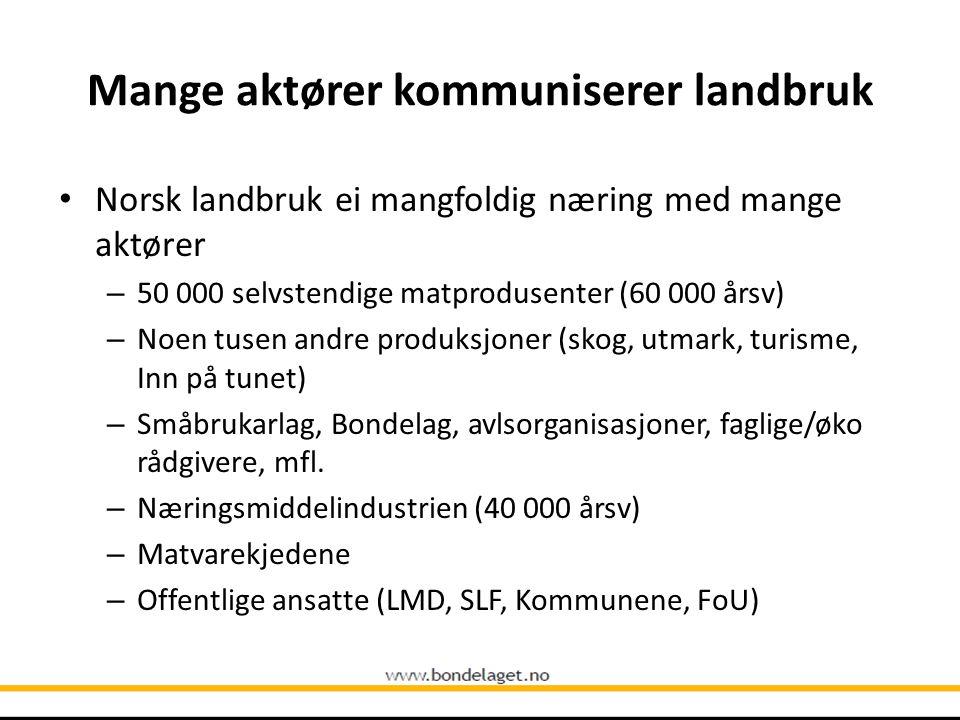 Mange aktører kommuniserer landbruk Norsk landbruk ei mangfoldig næring med mange aktører – 50 000 selvstendige matprodusenter (60 000 årsv) – Noen tusen andre produksjoner (skog, utmark, turisme, Inn på tunet) – Småbrukarlag, Bondelag, avlsorganisasjoner, faglige/øko rådgivere, mfl.